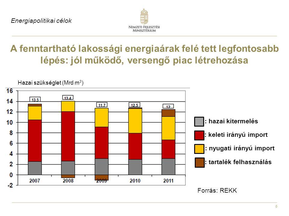 Energiapolitikai célok
