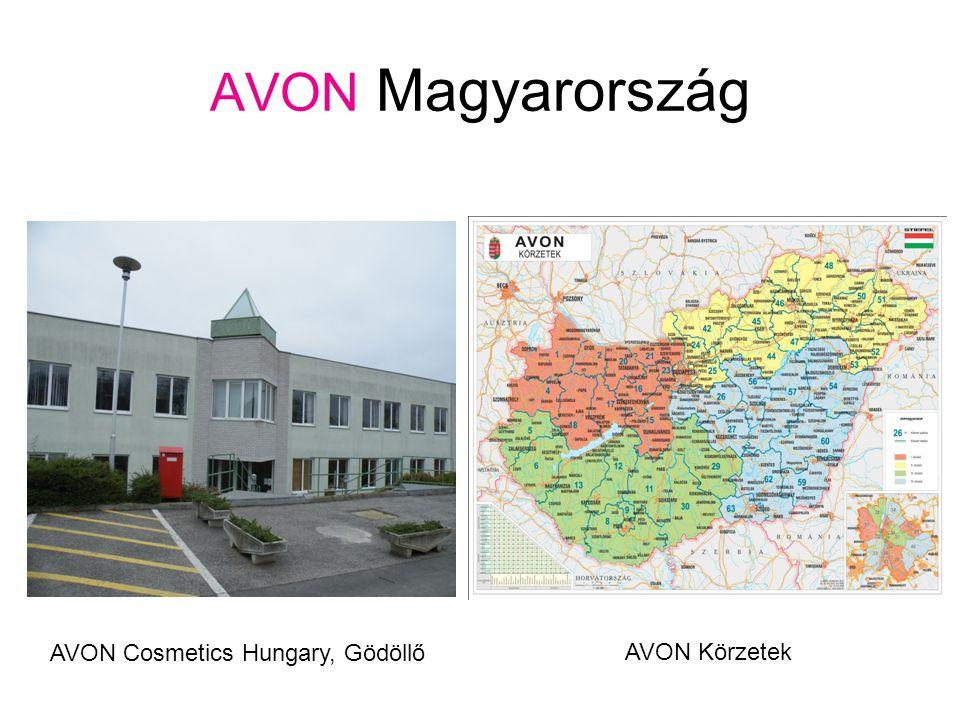 AVON Magyarország AVON Cosmetics Hungary, Gödöllő AVON Körzetek