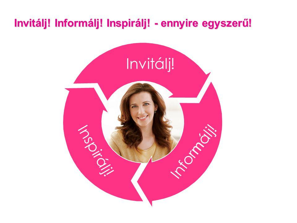 Invitálj! Informálj! Inspirálj!