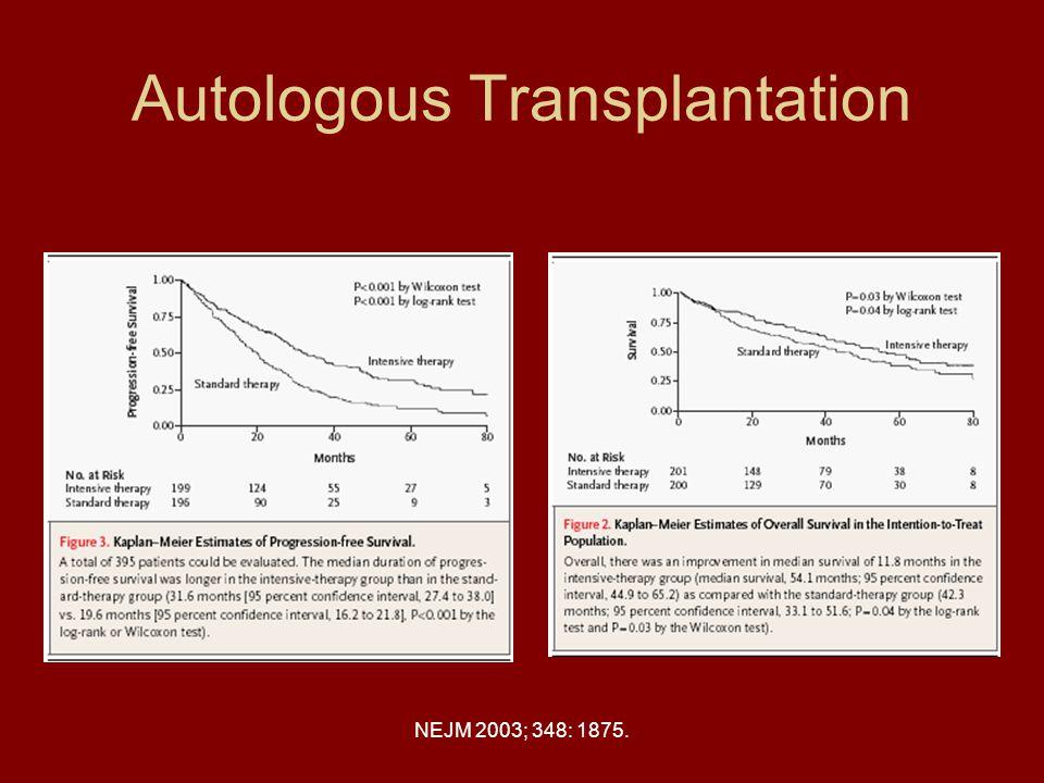 Autologous Transplantation