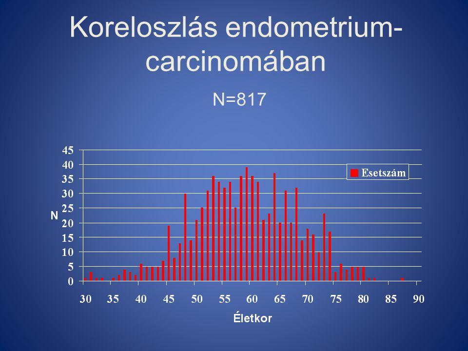 Koreloszlás endometrium- carcinomában N=817