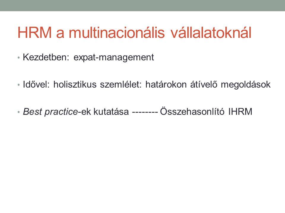 HRM a multinacionális vállalatoknál