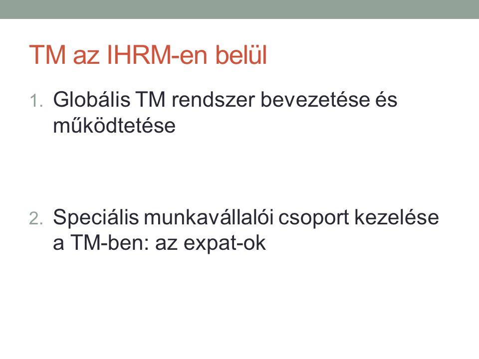 TM az IHRM-en belül Globális TM rendszer bevezetése és működtetése