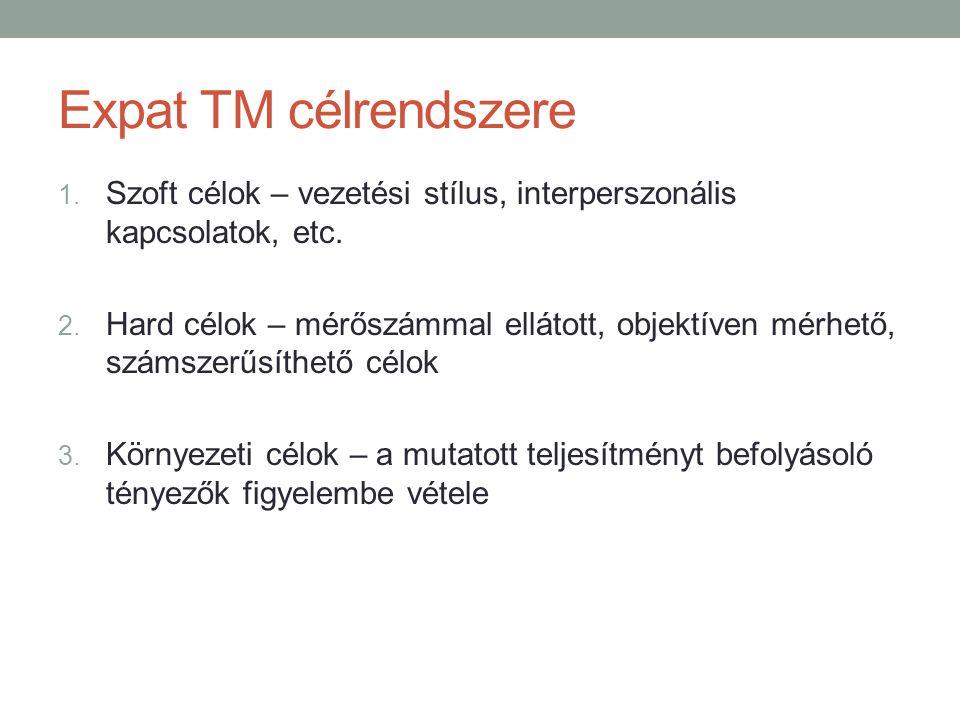 Expat TM célrendszere Szoft célok – vezetési stílus, interperszonális kapcsolatok, etc.