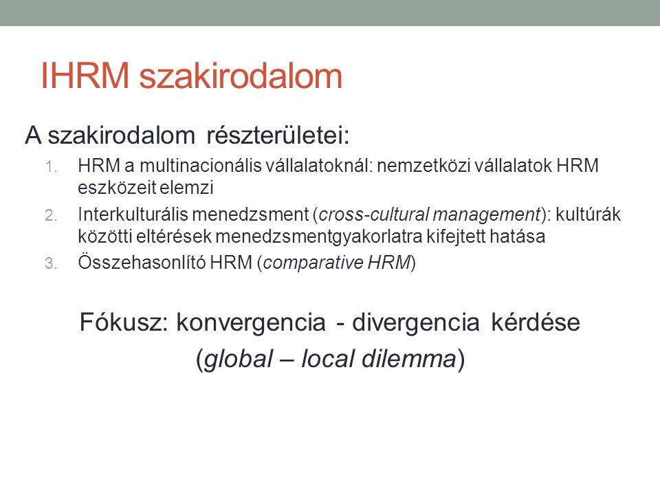 IHRM szakirodalom A szakirodalom részterületei: