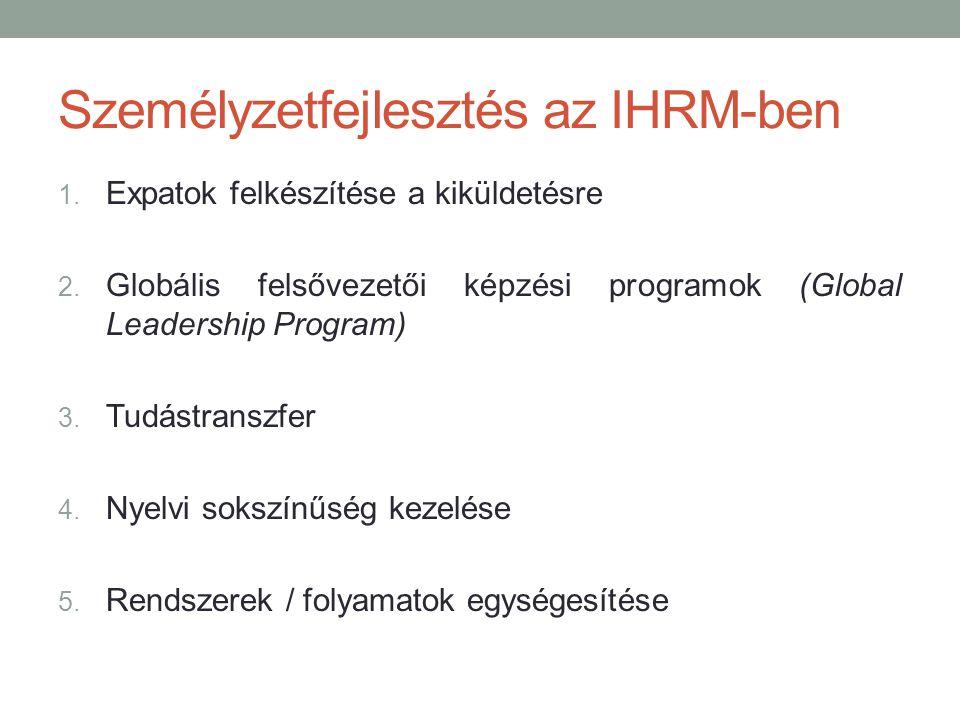 Személyzetfejlesztés az IHRM-ben