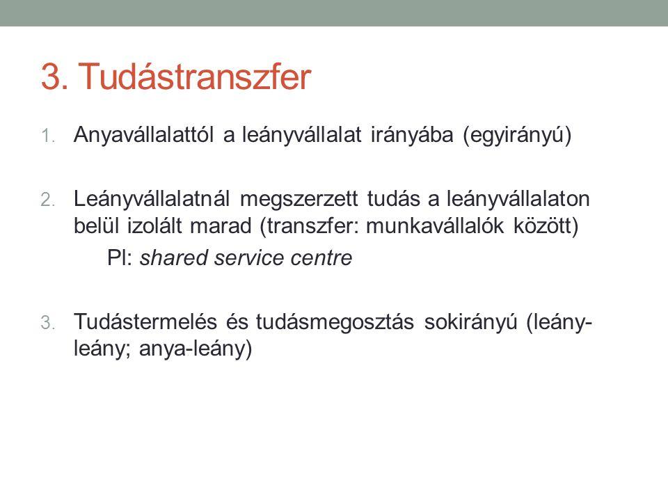 3. Tudástranszfer Anyavállalattól a leányvállalat irányába (egyirányú)