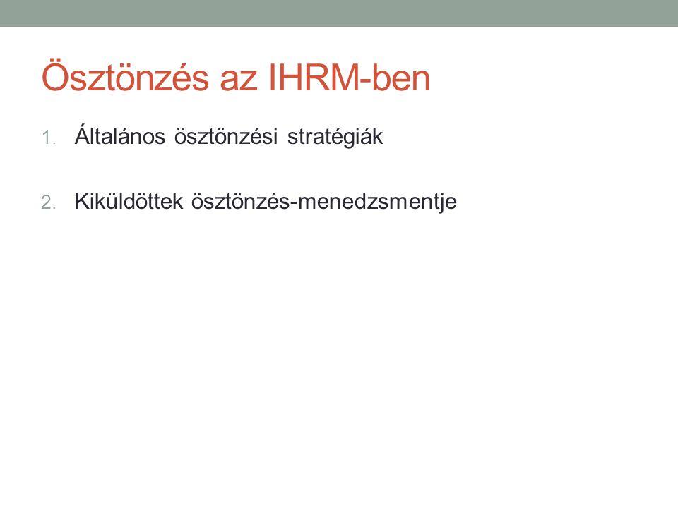 Ösztönzés az IHRM-ben Általános ösztönzési stratégiák
