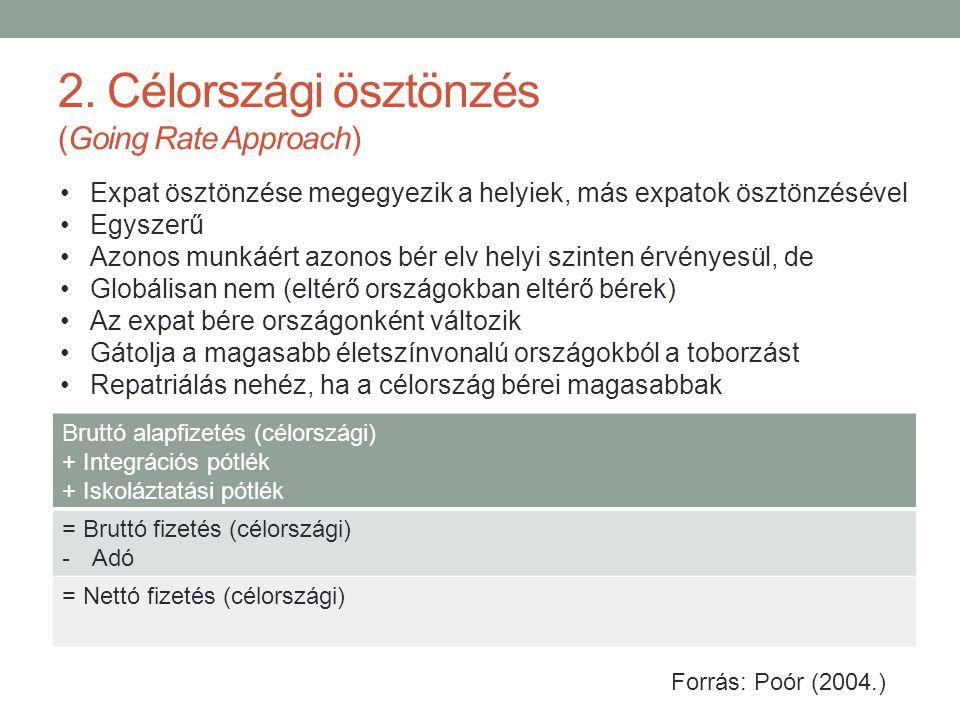 2. Célországi ösztönzés (Going Rate Approach)