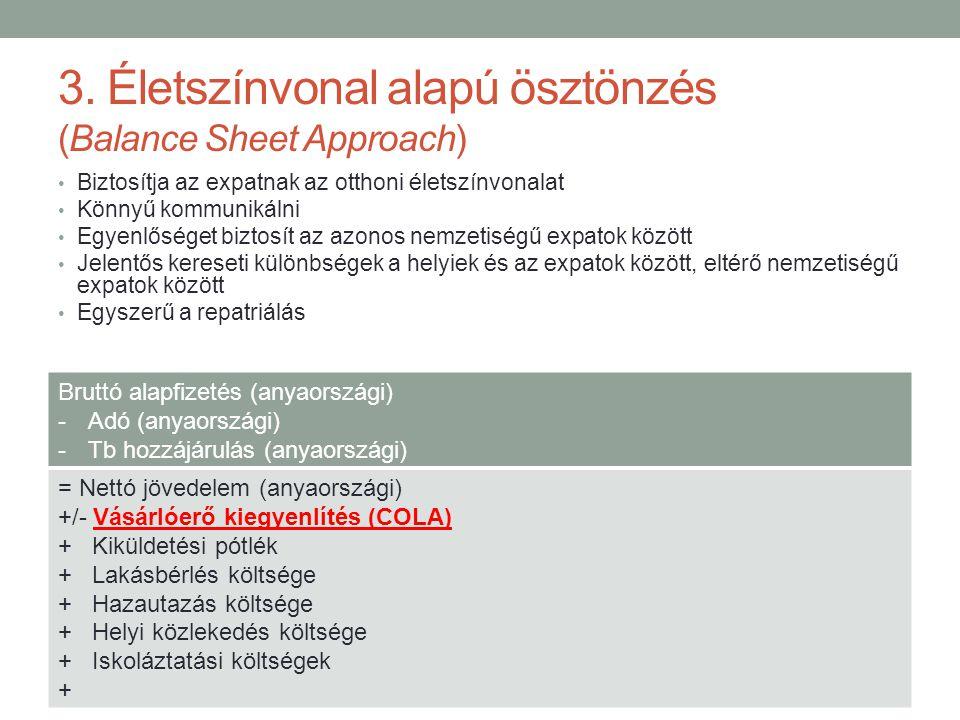 3. Életszínvonal alapú ösztönzés (Balance Sheet Approach)