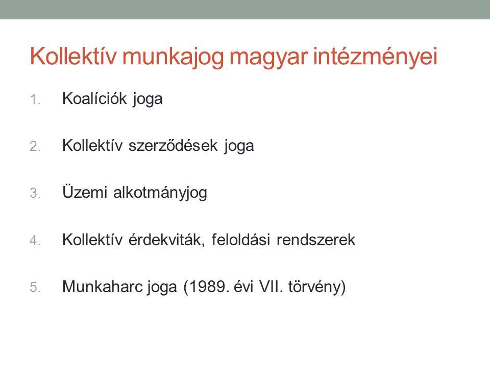 Kollektív munkajog magyar intézményei