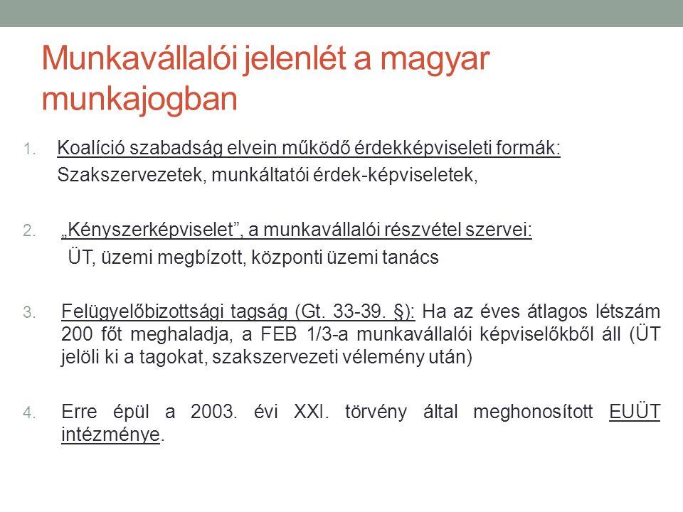 Munkavállalói jelenlét a magyar munkajogban