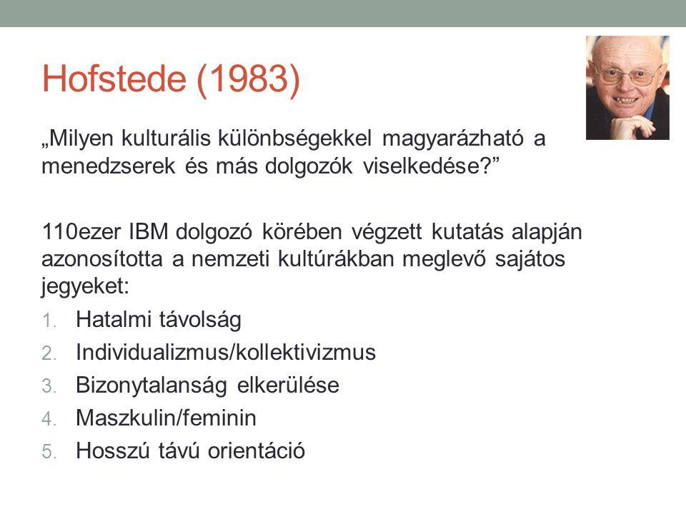 """Hofstede (1983) """"Milyen kulturális különbségekkel magyarázható a menedzserek és más dolgozók viselkedése"""