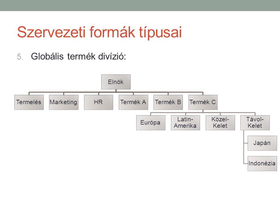Szervezeti formák típusai