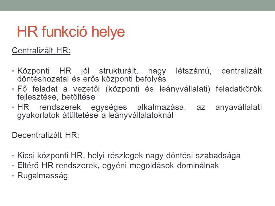 HR funkció helye Centralizált HR:
