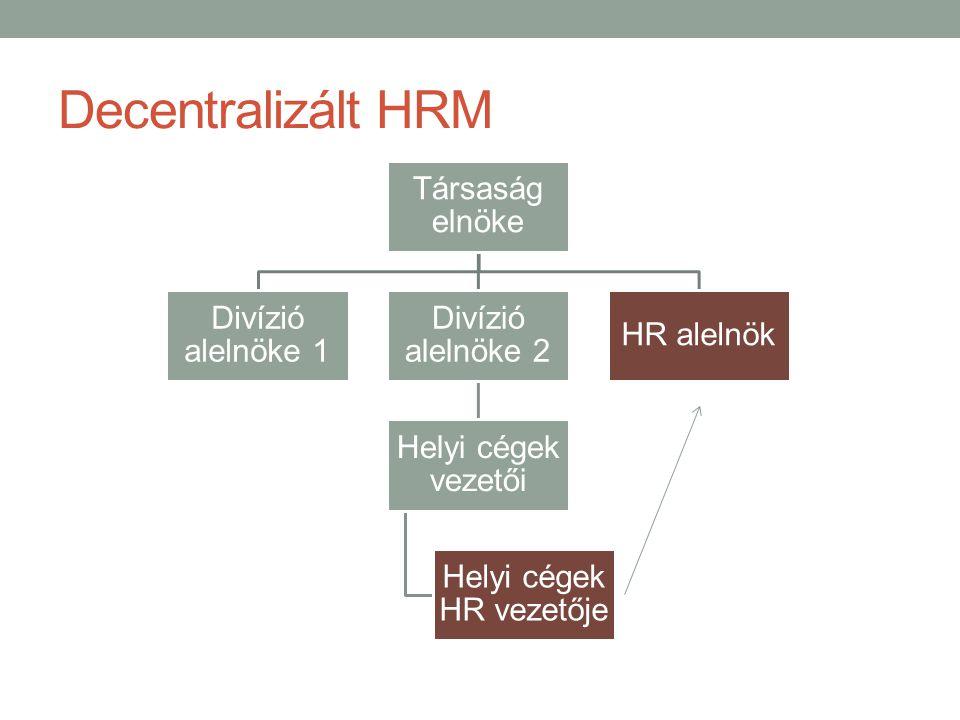 Helyi cégek HR vezetője