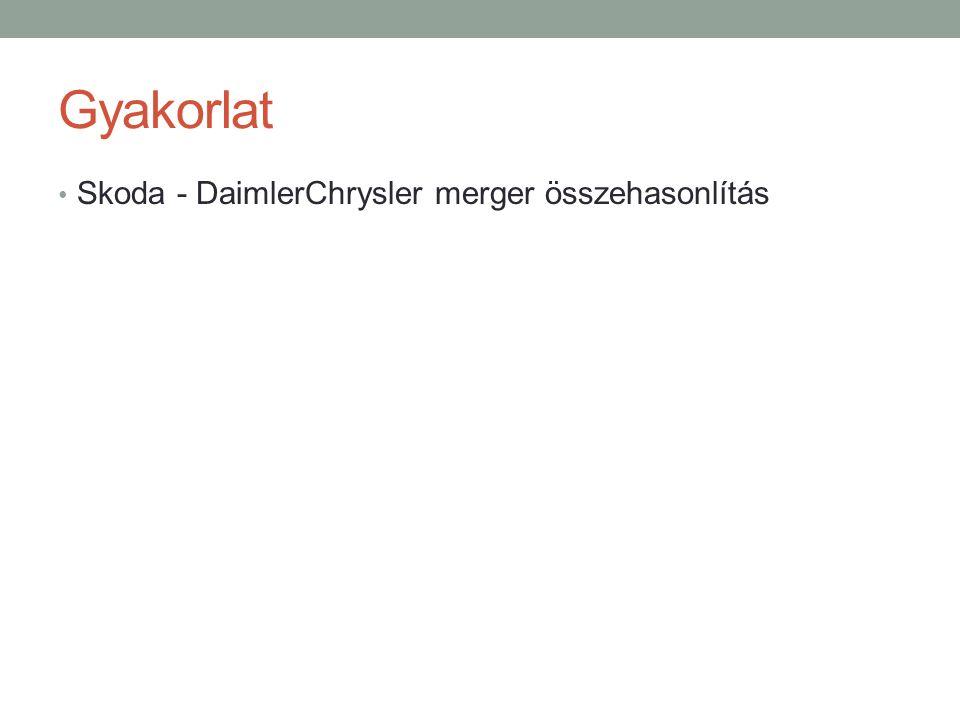 Gyakorlat Skoda - DaimlerChrysler merger összehasonlítás