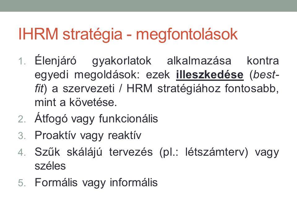 IHRM stratégia - megfontolások