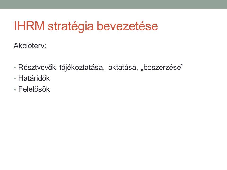 IHRM stratégia bevezetése