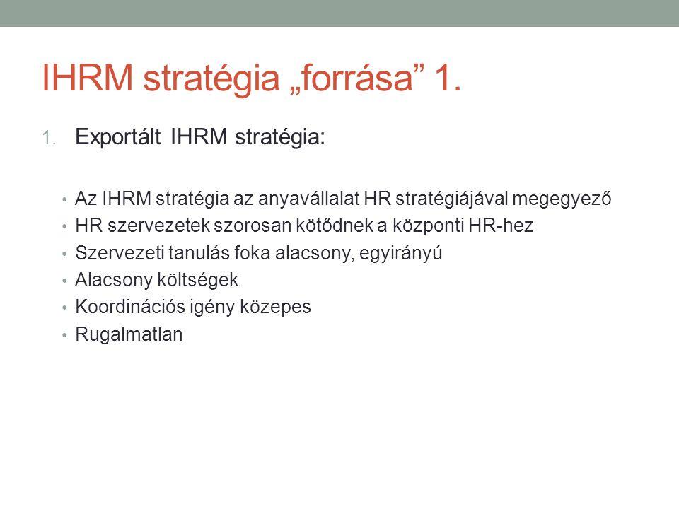 "IHRM stratégia ""forrása 1."