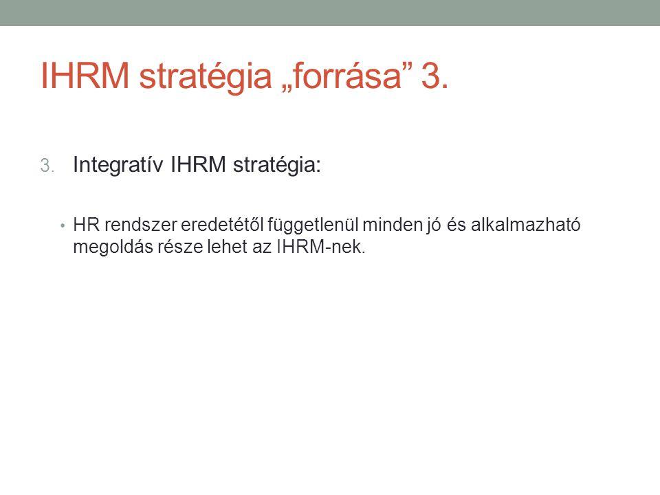 "IHRM stratégia ""forrása 3."