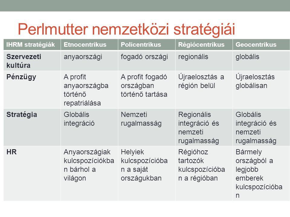 Perlmutter nemzetközi stratégiái