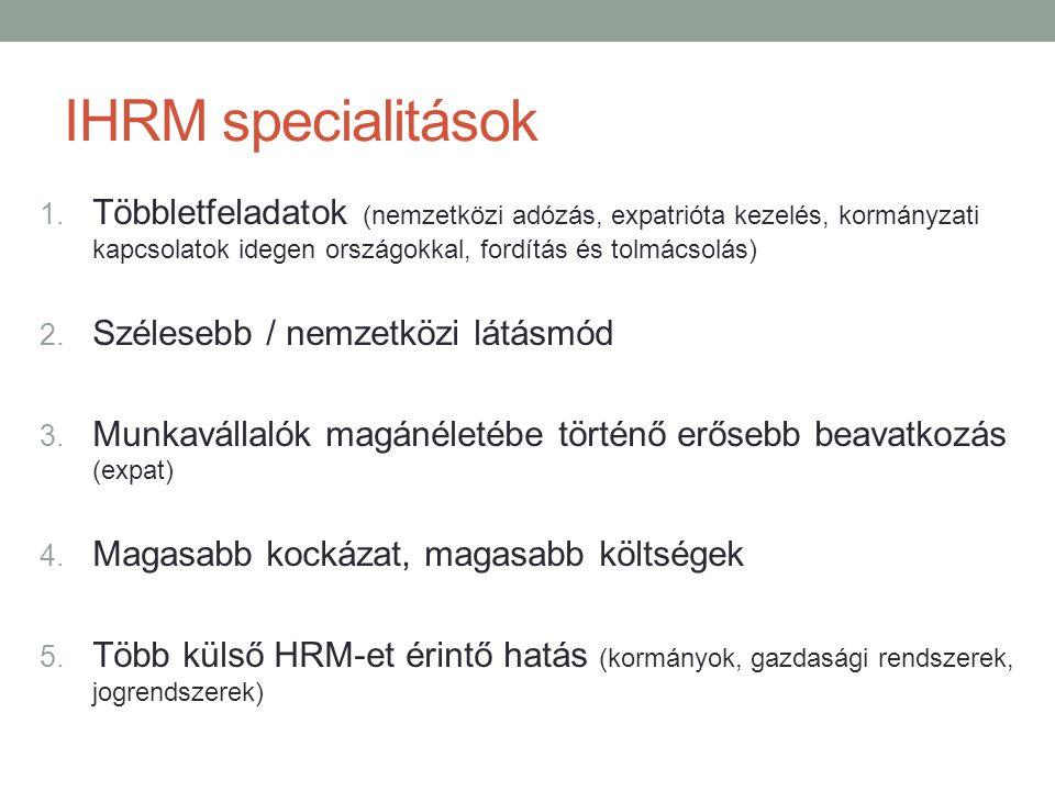 IHRM specialitások Többletfeladatok (nemzetközi adózás, expatrióta kezelés, kormányzati kapcsolatok idegen országokkal, fordítás és tolmácsolás)