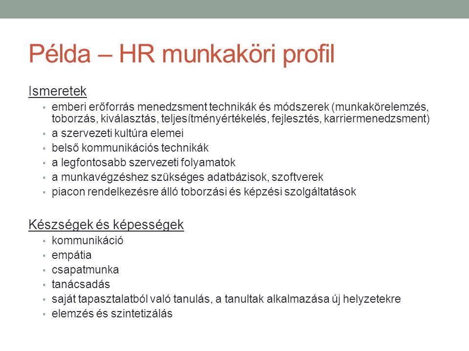 Példa – HR munkaköri profil