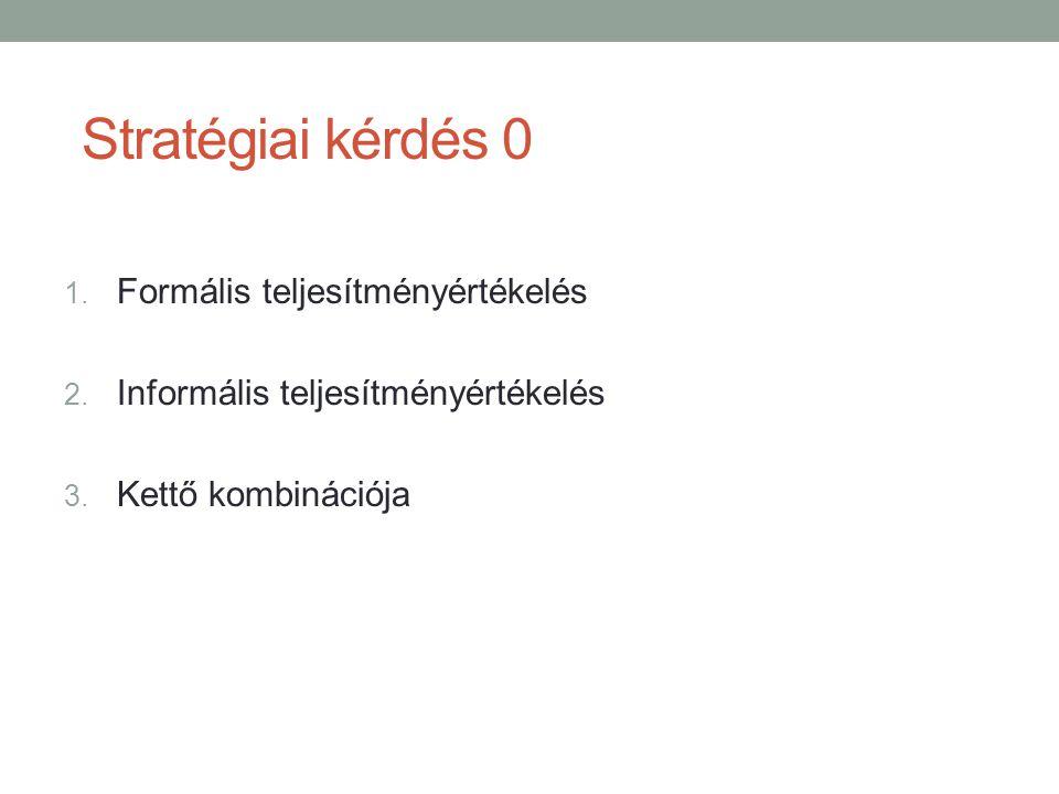 Stratégiai kérdés 0 Formális teljesítményértékelés