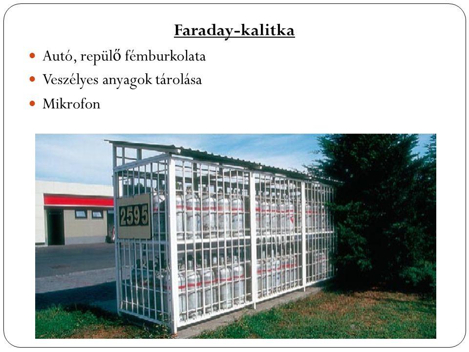 Faraday-kalitka Autó, repülő fémburkolata Veszélyes anyagok tárolása