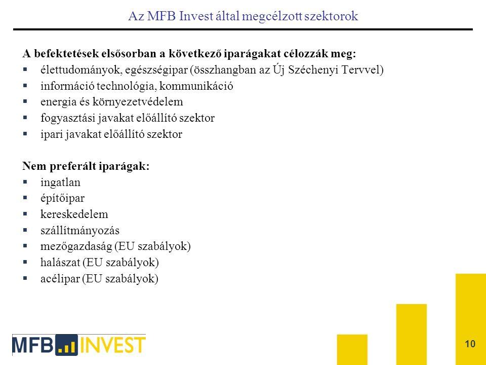Az MFB Invest által megcélzott szektorok