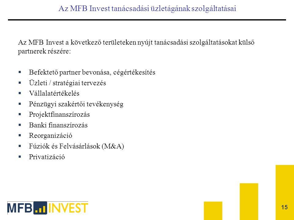 Az MFB Invest tanácsadási üzletágának szolgáltatásai