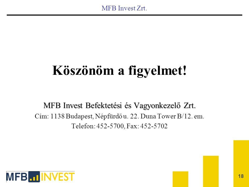 Köszönöm a figyelmet! MFB Invest Befektetési és Vagyonkezelő Zrt.