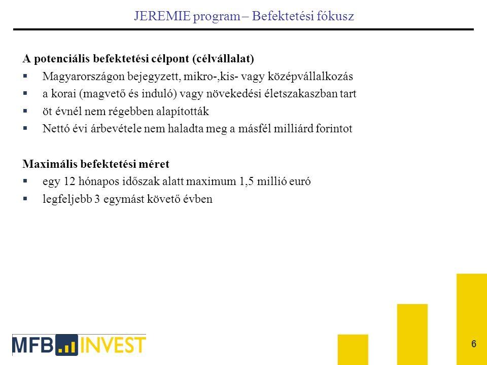 JEREMIE program – Befektetési fókusz