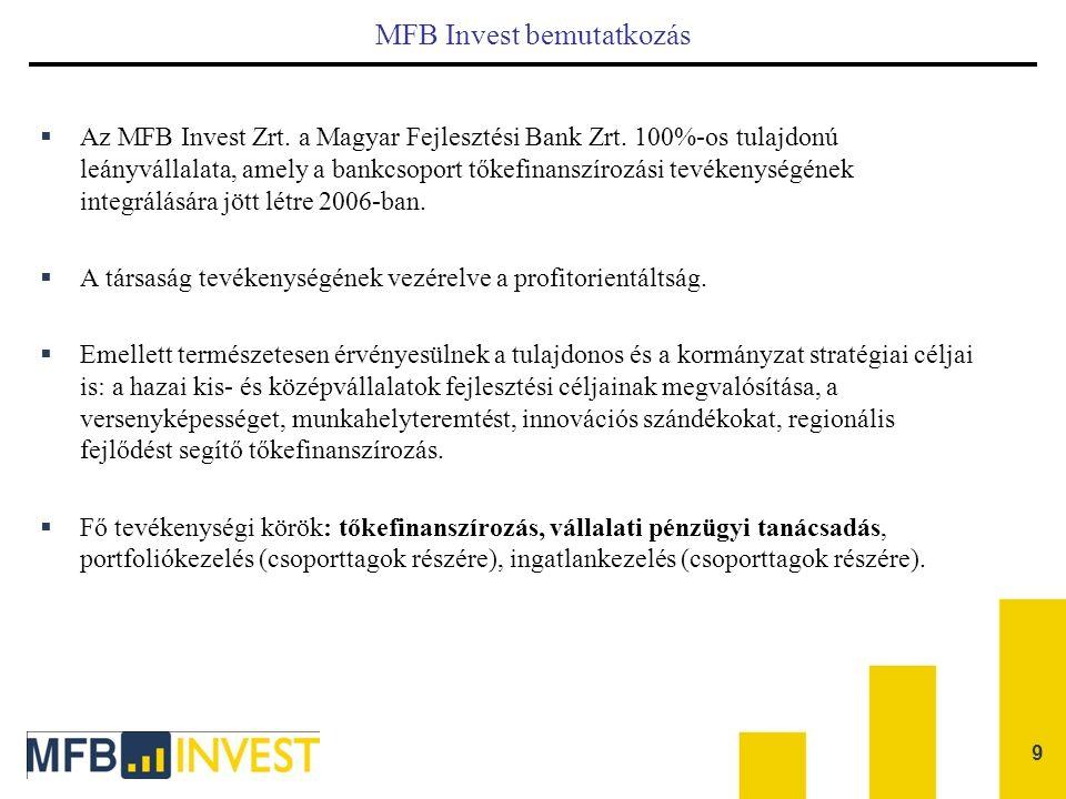 MFB Invest bemutatkozás