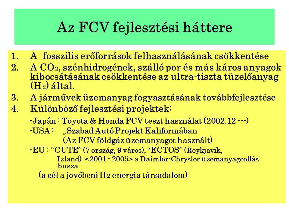 Az FCV fejlesztési háttere