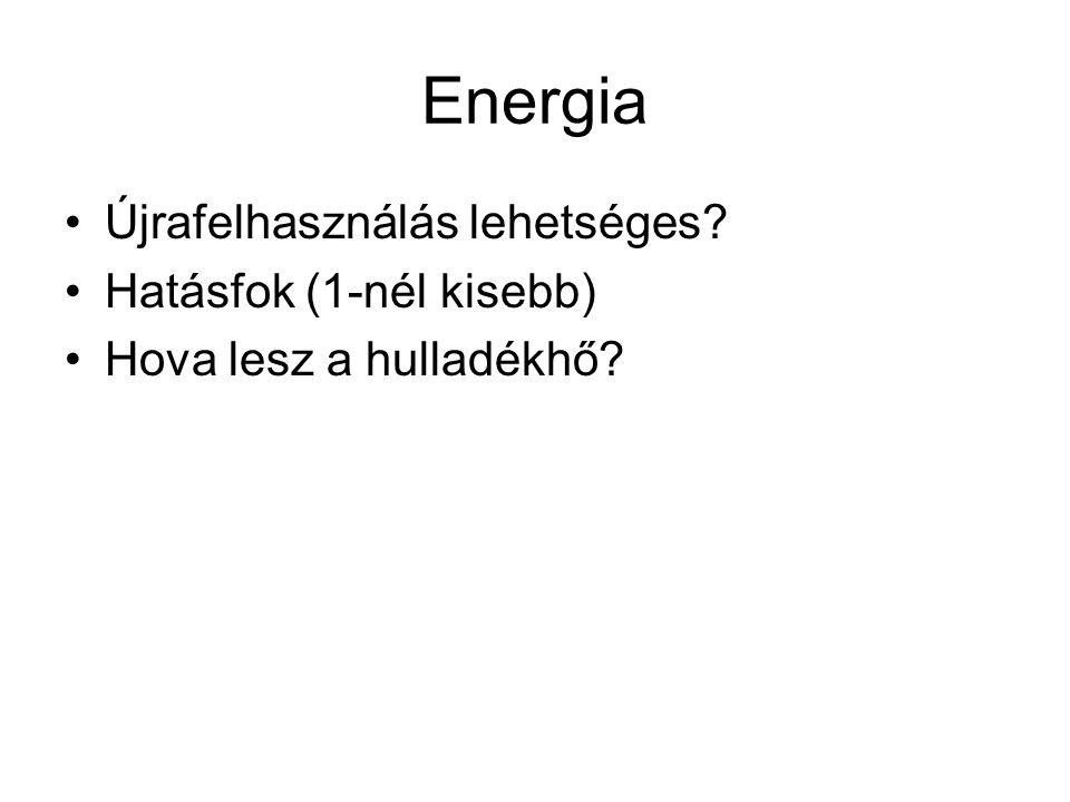 Energia Újrafelhasználás lehetséges Hatásfok (1-nél kisebb)