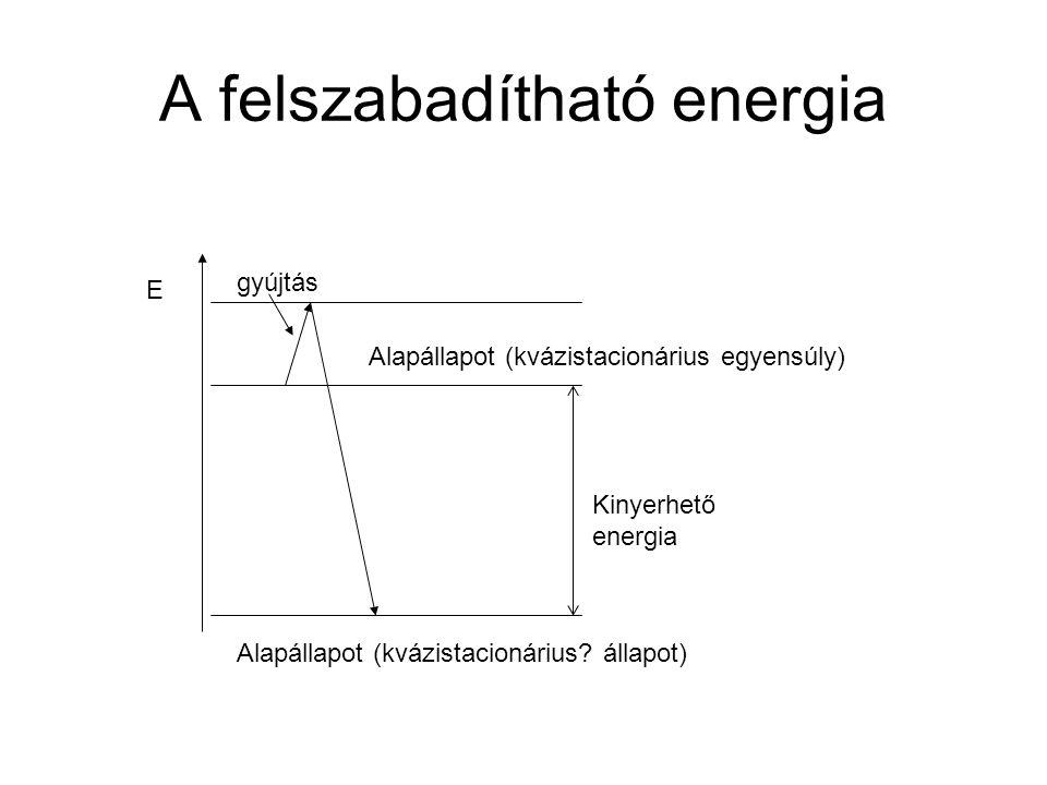 A felszabadítható energia