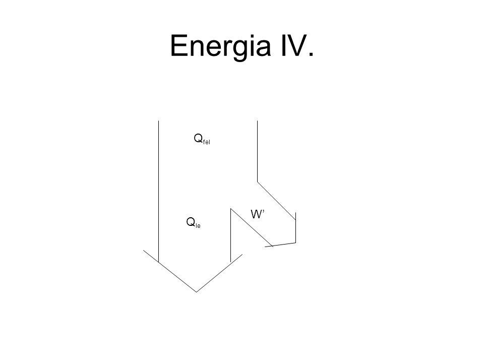 Energia IV. Qfel W' Qle