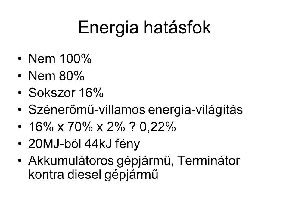 Energia hatásfok Nem 100% Nem 80% Sokszor 16%