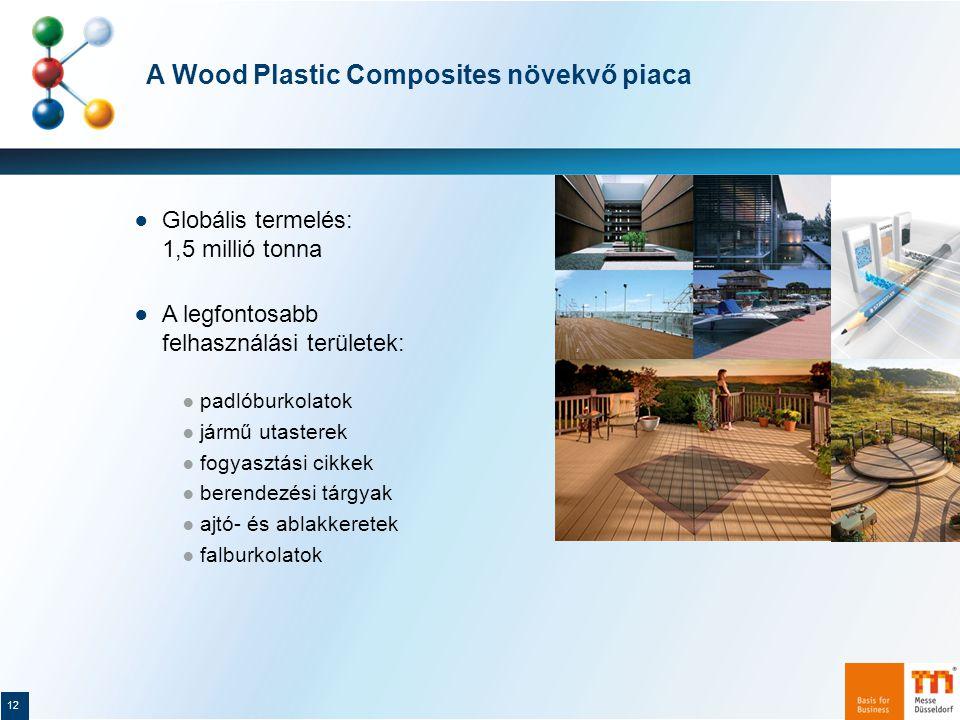 A Wood Plastic Composites növekvő piaca