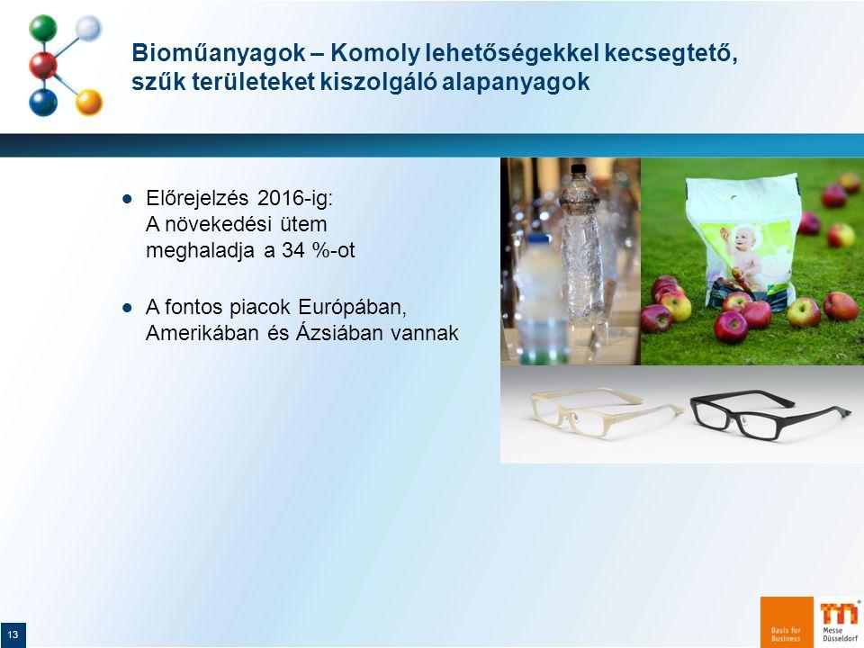 Bioműanyagok – Komoly lehetőségekkel kecsegtető, szűk területeket kiszolgáló alapanyagok
