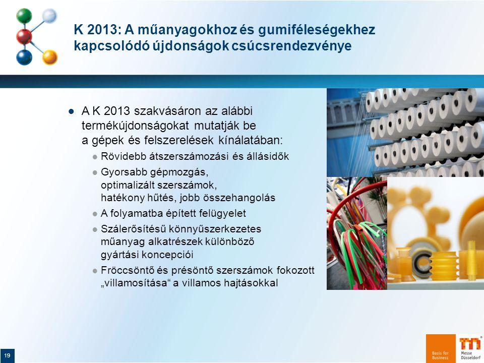 K 2013: A műanyagokhoz és gumiféleségekhez kapcsolódó újdonságok csúcsrendezvénye