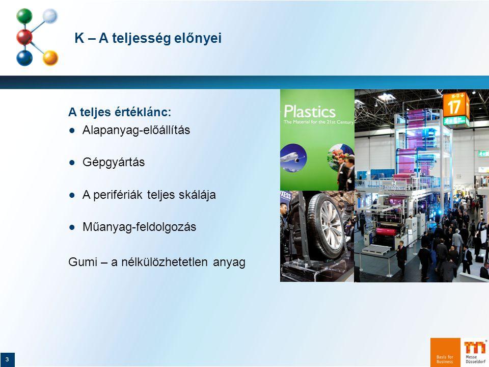 K – A teljesség előnyei A teljes értéklánc: Alapanyag-előállítás