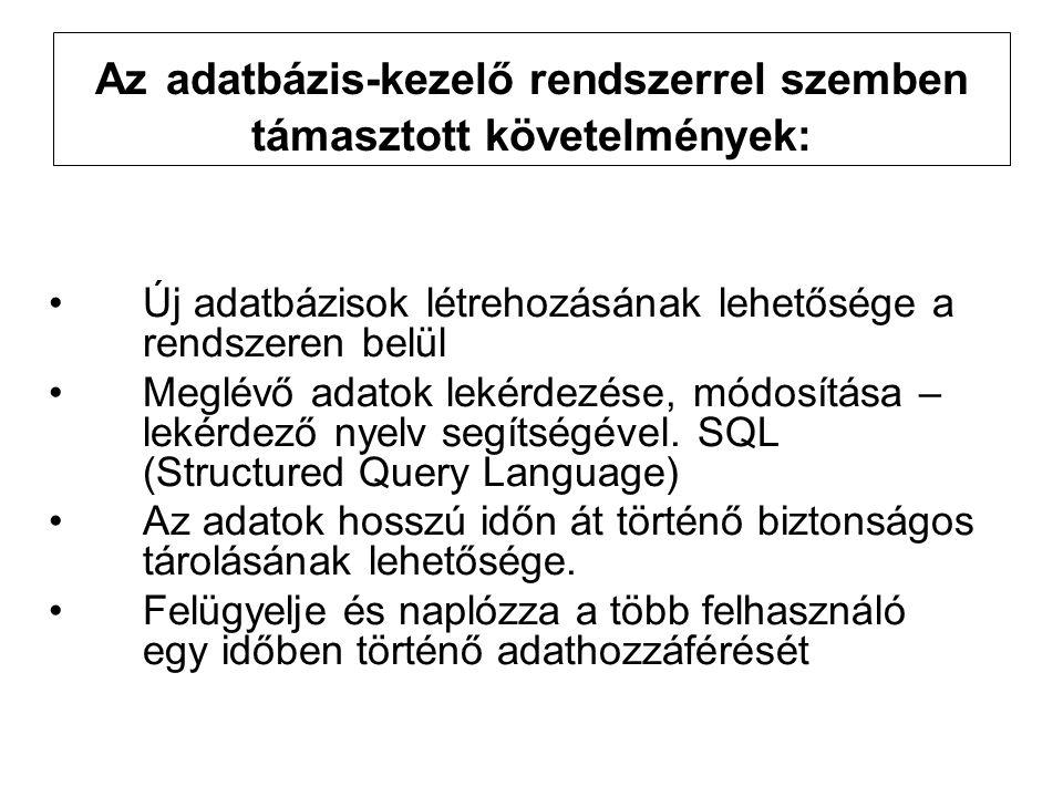 Az adatbázis-kezelő rendszerrel szemben támasztott követelmények: