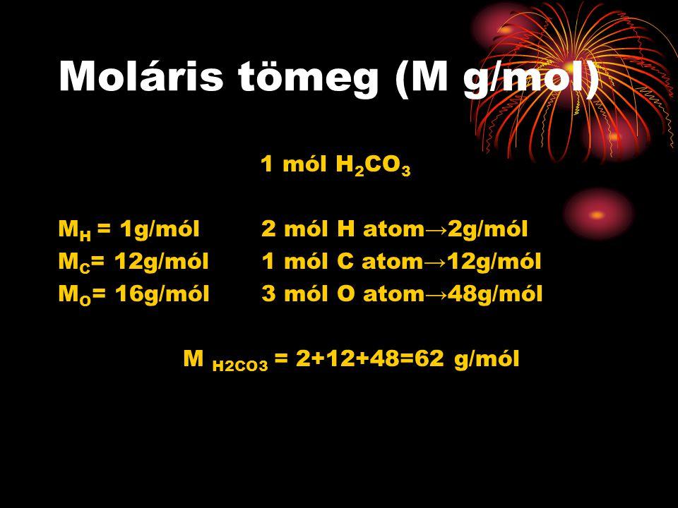 Moláris tömeg (M g/mol)