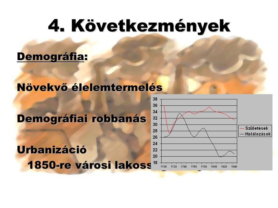 4. Következmények Demográfia: Növekvő élelemtermelés