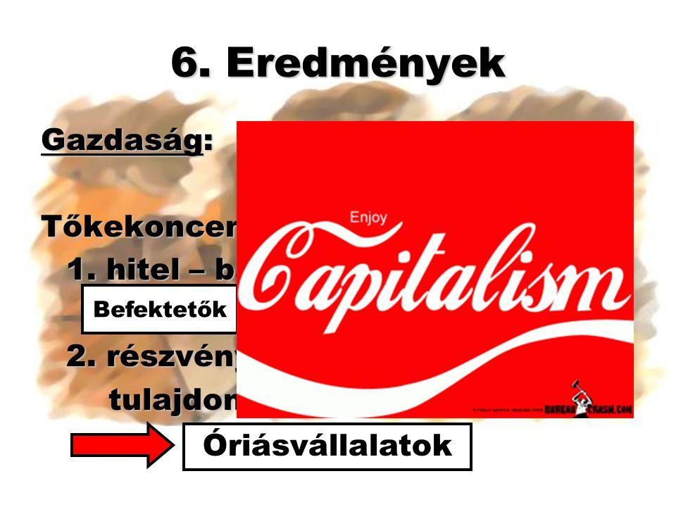6. Eredmények Gazdaság: Tőkekoncentráció 1. hitel – bank