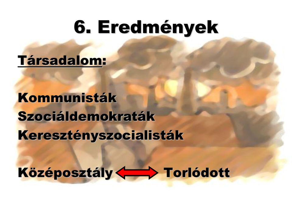 6. Eredmények Társadalom: Kommunisták Szociáldemokraták