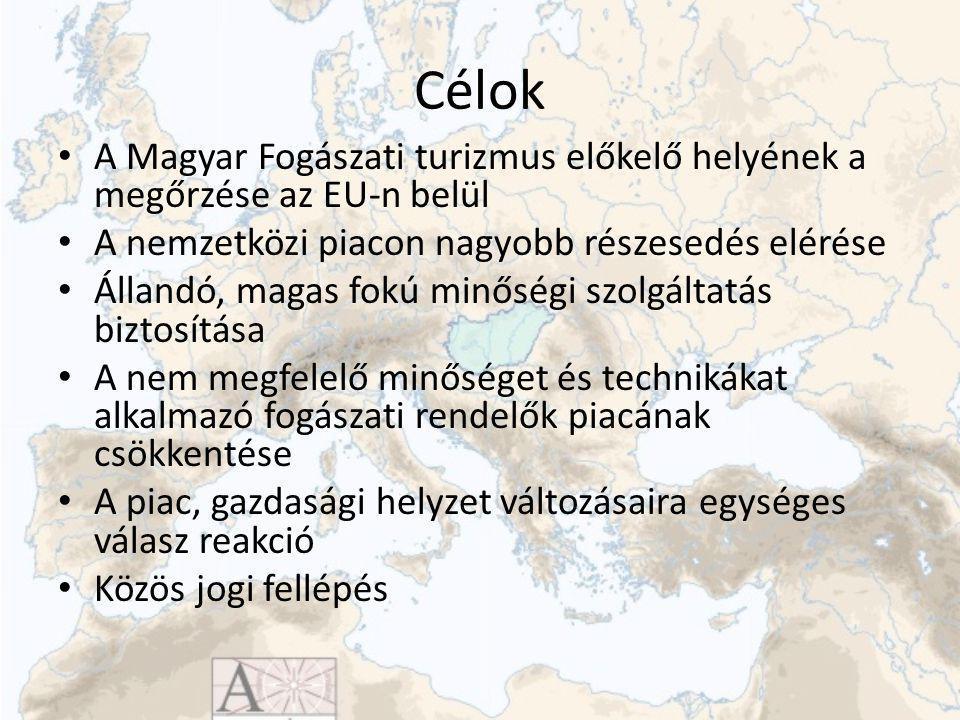 Célok A Magyar Fogászati turizmus előkelő helyének a megőrzése az EU-n belül. A nemzetközi piacon nagyobb részesedés elérése.
